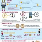 Infografic Romslots 7 august