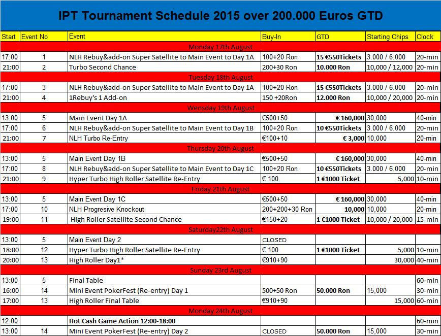 Israel Poker Tour 4 incepe pe 17 August cu peste 200.000€ garantati !