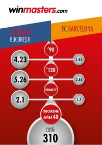 Avem cotele! winmasters a calculat șansele pe care Steaua le avea să câștige Cupa Campionilor Europeni în 1986 împotriva Barcelonei, dar și ce cotă avea Duckadam să apere 4 penalty-uri!