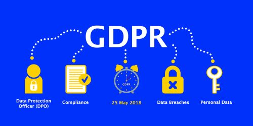 GDPR non industry specific regulation