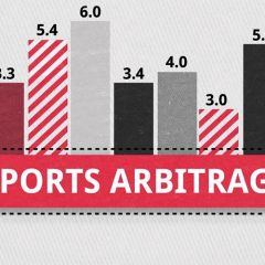 "Arbitrage Betting or the ""safe betting"" method – What is it and what is it all about?!"