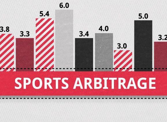 """Arbitrage Betting sau metoda """"pariurilor sigure"""" – Ce este și cu ce se mănâncă?!"""