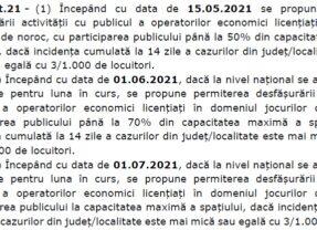 (Română) Operatorii de jocuri de noroc pot trece la programul de functionare normal incepand cu 15 Mai